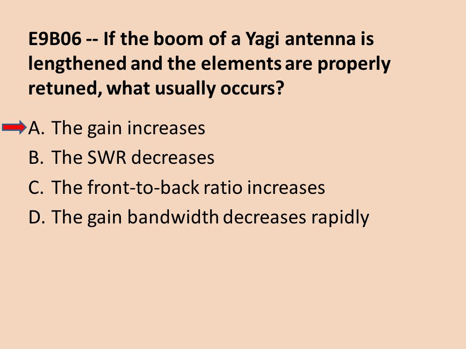 E9B06 -- If the boom of a Yagi antenna is lengthened and the elements are properly retuned, what usually occurs