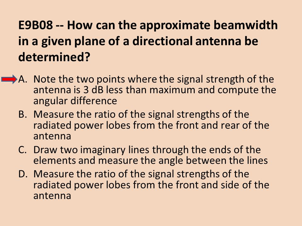 E9B08 -- How can the approximate beamwidth in a given plane of a directional antenna be determined