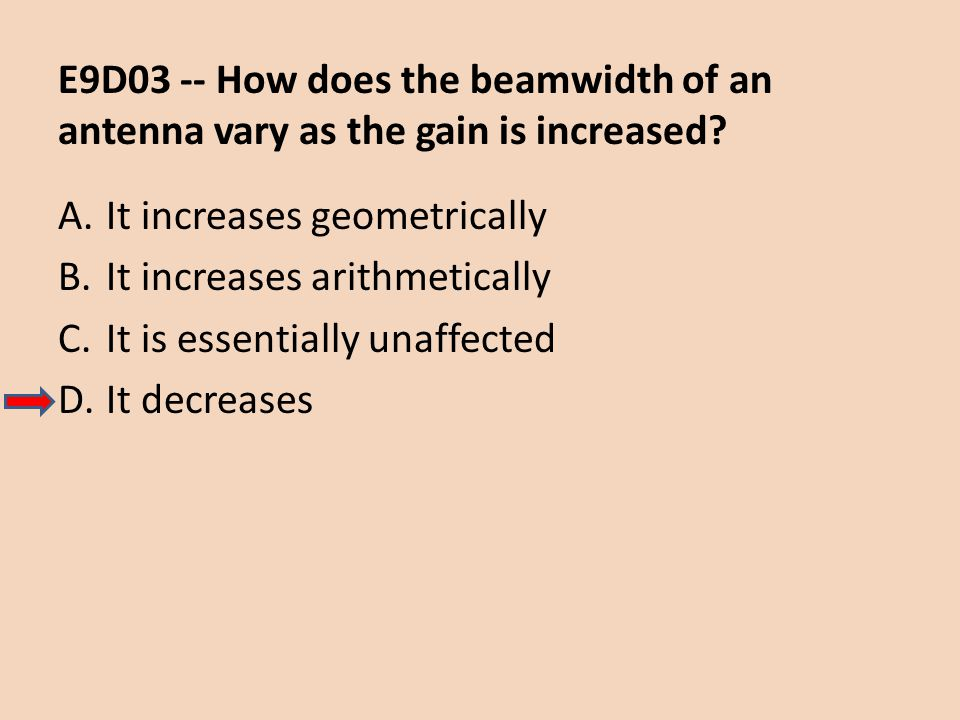 E9D03 -- How does the beamwidth of an antenna vary as the gain is increased