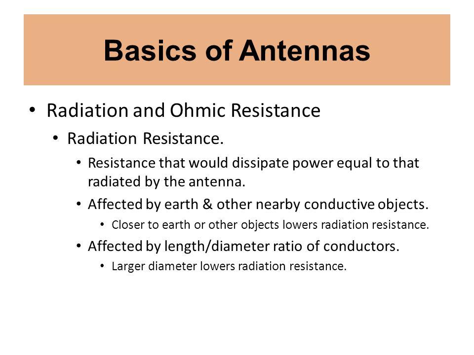 Basics of Antennas Radiation and Ohmic Resistance