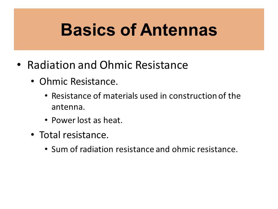 Basics of Antennas Radiation and Ohmic Resistance Ohmic Resistance.
