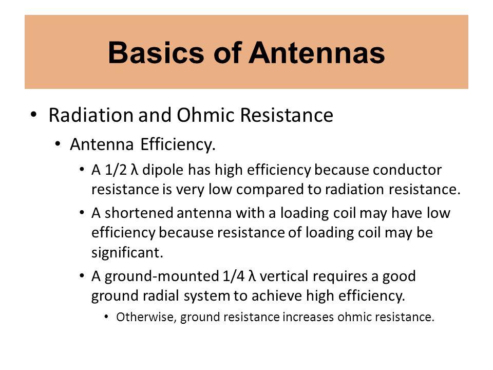 Basics of Antennas Radiation and Ohmic Resistance Antenna Efficiency.