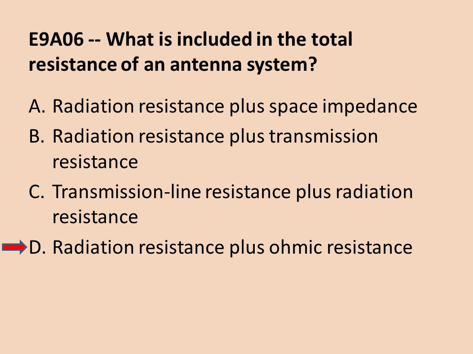 E9A06 -- What is included in the total resistance of an antenna system