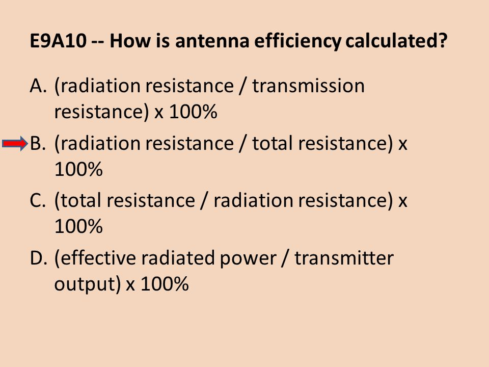 E9A10 -- How is antenna efficiency calculated