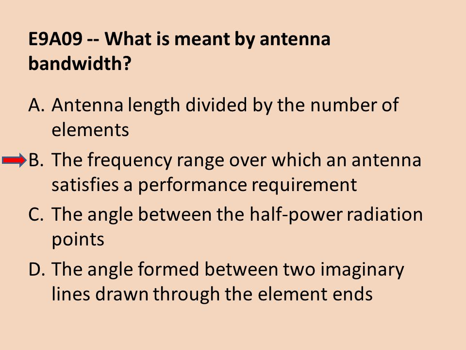 E9A09 -- What is meant by antenna bandwidth