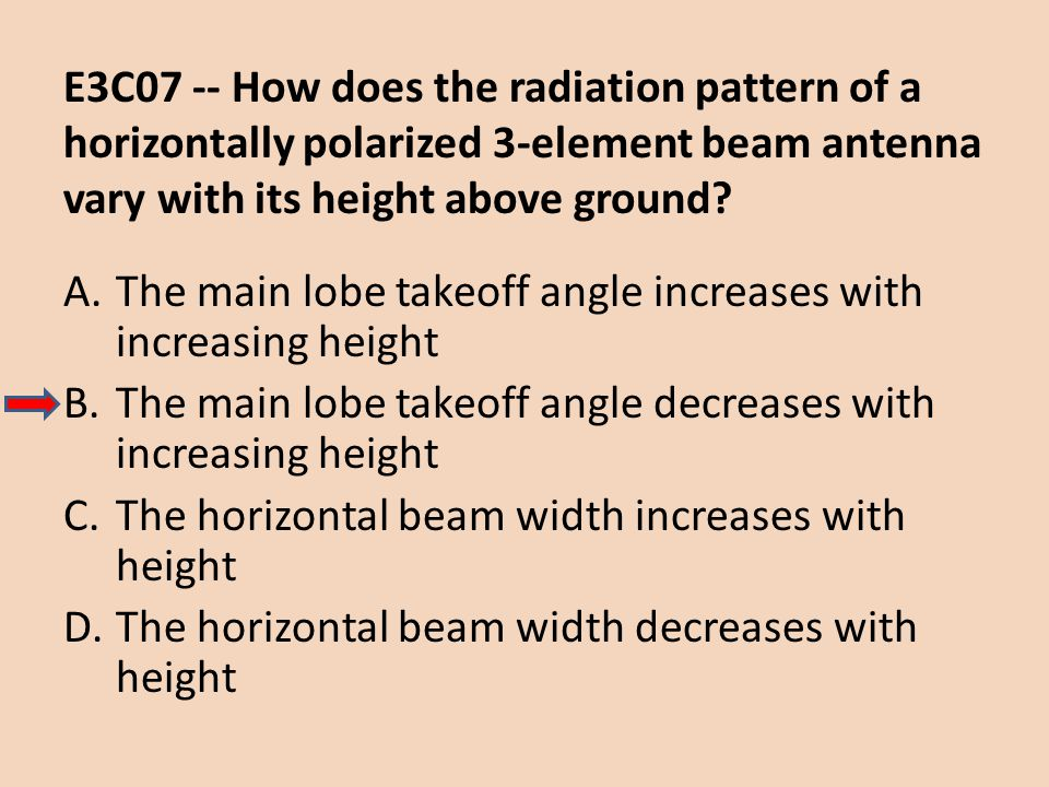E3C07 -- How does the radiation pattern of a horizontally polarized 3-element beam antenna vary with its height above ground