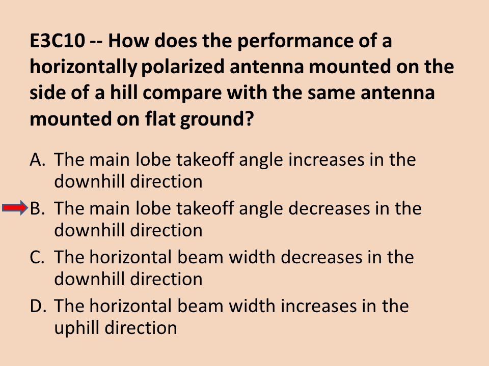 E3C10 -- How does the performance of a horizontally polarized antenna mounted on the side of a hill compare with the same antenna mounted on flat ground