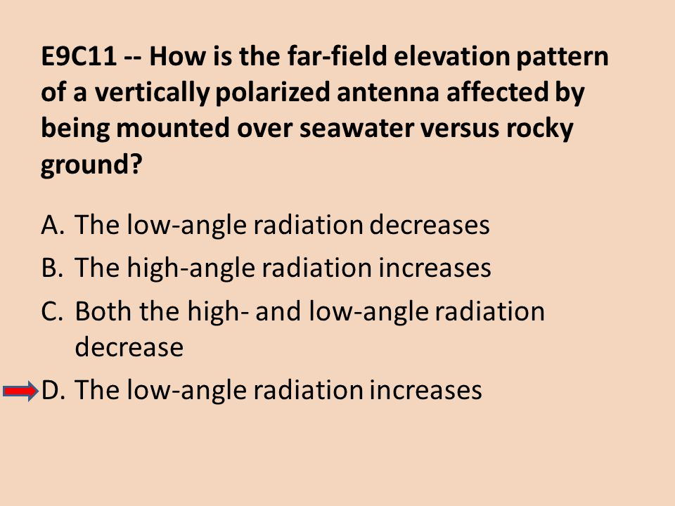 E9C11 -- How is the far-field elevation pattern of a vertically polarized antenna affected by being mounted over seawater versus rocky ground