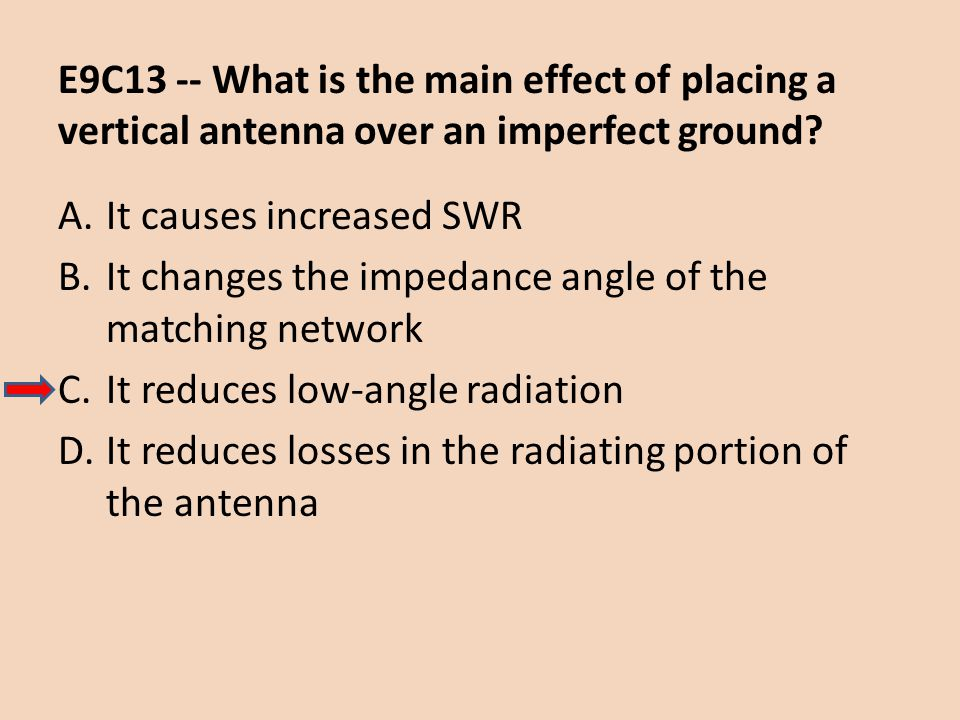 E9C13 -- What is the main effect of placing a vertical antenna over an imperfect ground