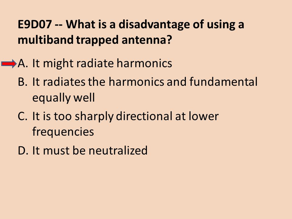 E9D07 -- What is a disadvantage of using a multiband trapped antenna