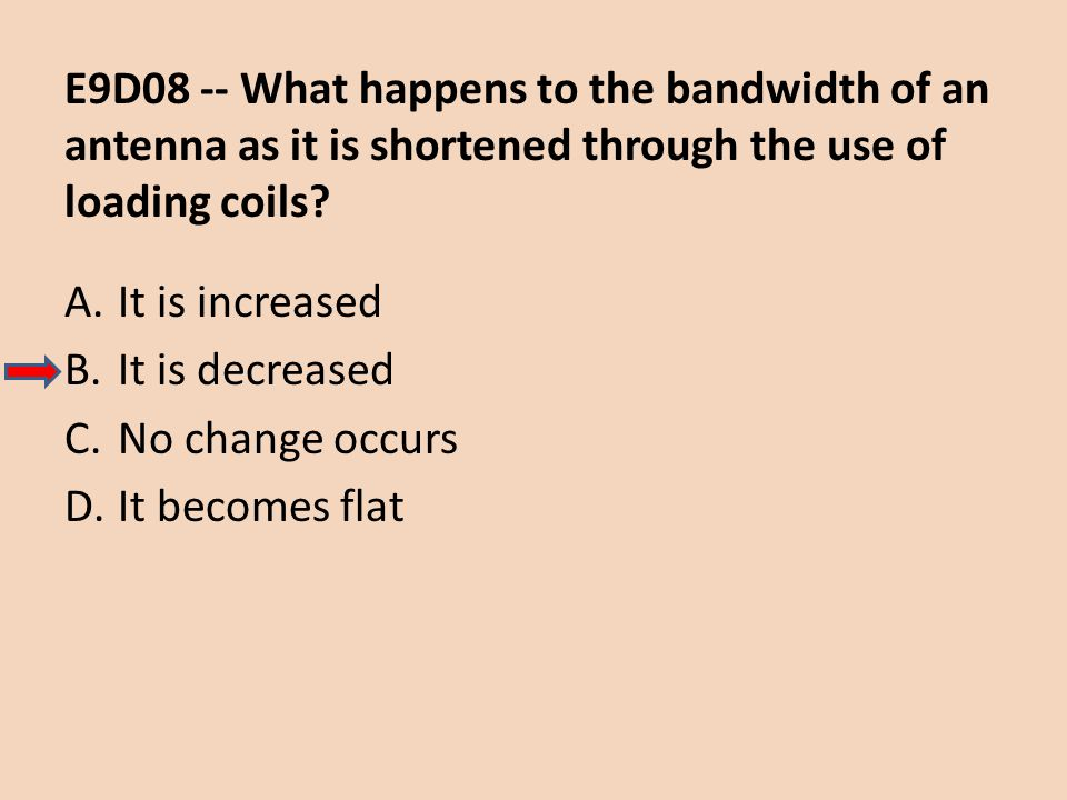 E9D08 -- What happens to the bandwidth of an antenna as it is shortened through the use of loading coils