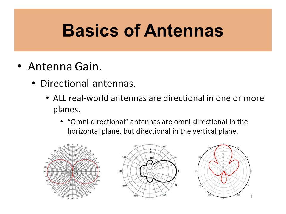 Basics of Antennas Antenna Gain. Directional antennas.