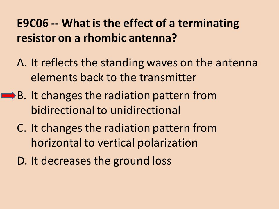 E9C06 -- What is the effect of a terminating resistor on a rhombic antenna