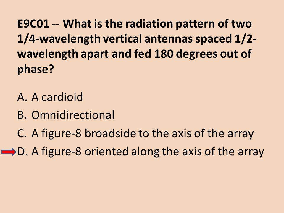 E9C01 -- What is the radiation pattern of two 1/4-wavelength vertical antennas spaced 1/2-wavelength apart and fed 180 degrees out of phase