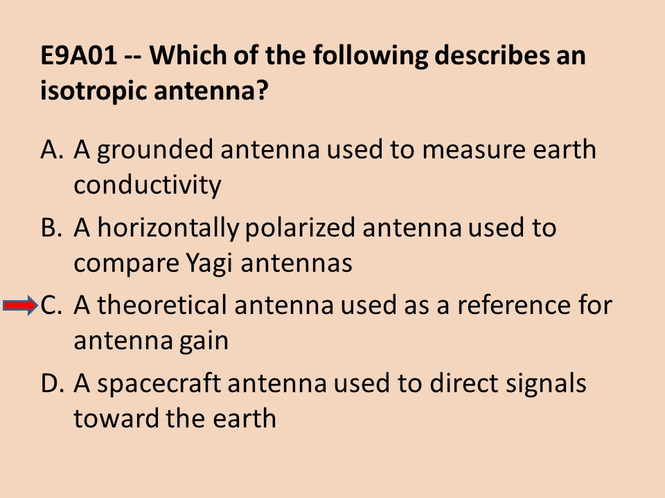 E9A01 -- Which of the following describes an isotropic antenna