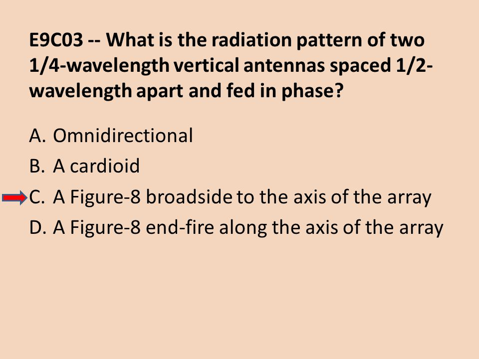 E9C03 -- What is the radiation pattern of two 1/4-wavelength vertical antennas spaced 1/2-wavelength apart and fed in phase