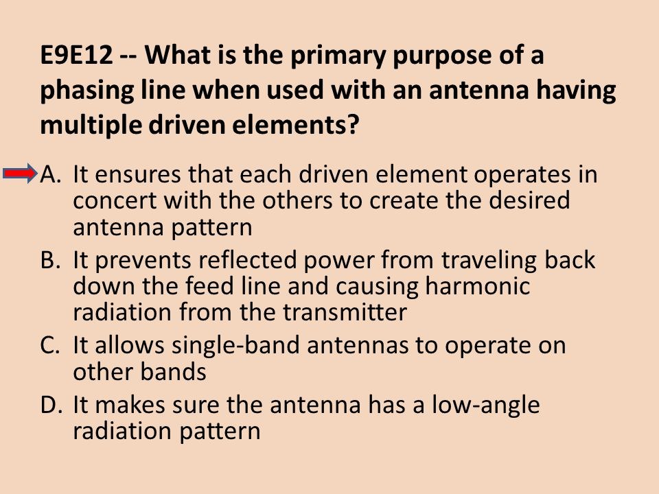 E9E12 -- What is the primary purpose of a phasing line when used with an antenna having multiple driven elements