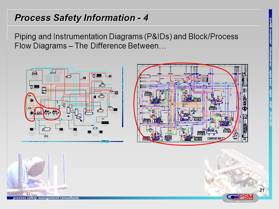 Process Safety Information - 4