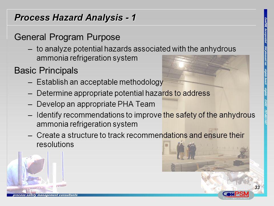 Process Hazard Analysis - 1