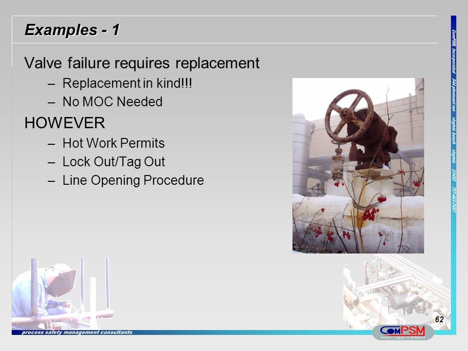 Valve failure requires replacement