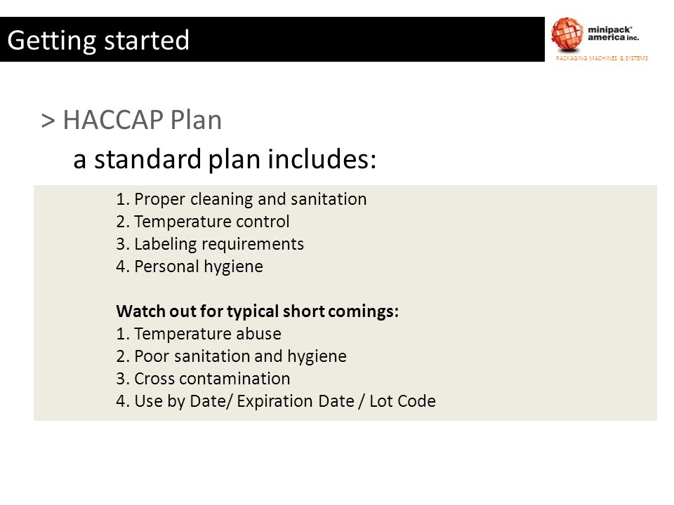 a standard plan includes: