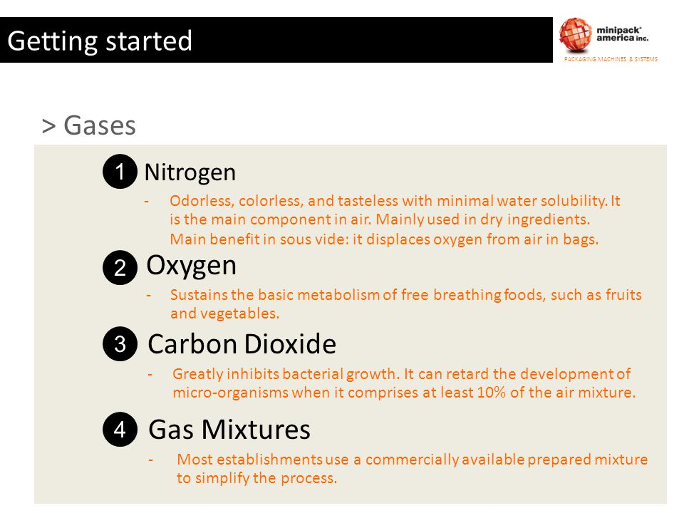 Getting started > Gases Oxygen Carbon Dioxide Gas Mixtures Nitrogen