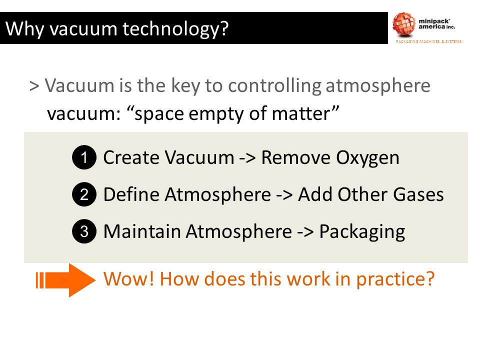 > Vacuum is the key to controlling atmosphere