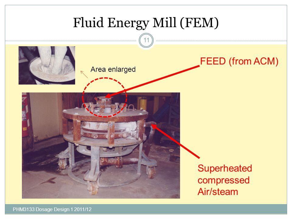 Fluid Energy Mill (FEM)