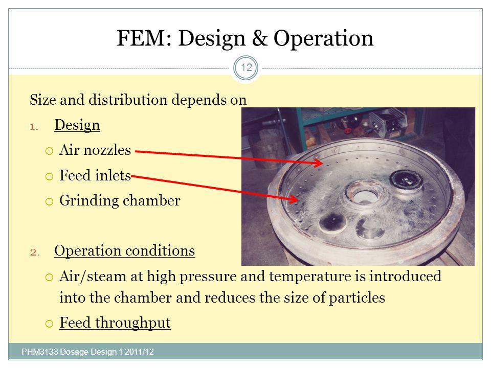 FEM: Design & Operation
