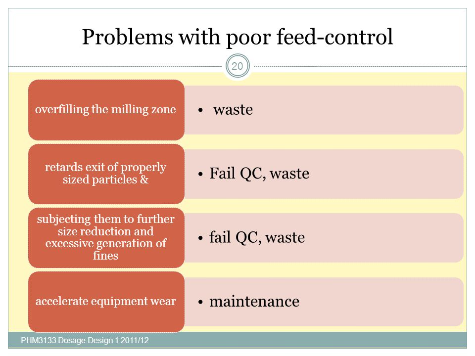 Problems with poor feed-control