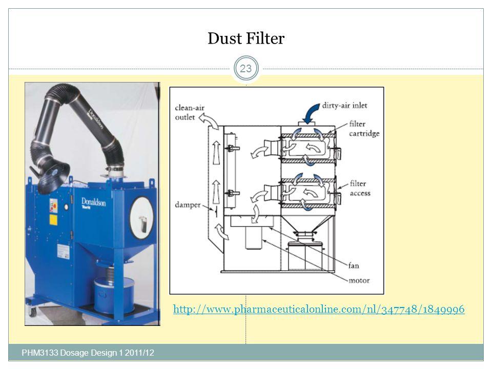 Dust Filter http://www.pharmaceuticalonline.com/nl/347748/1849996