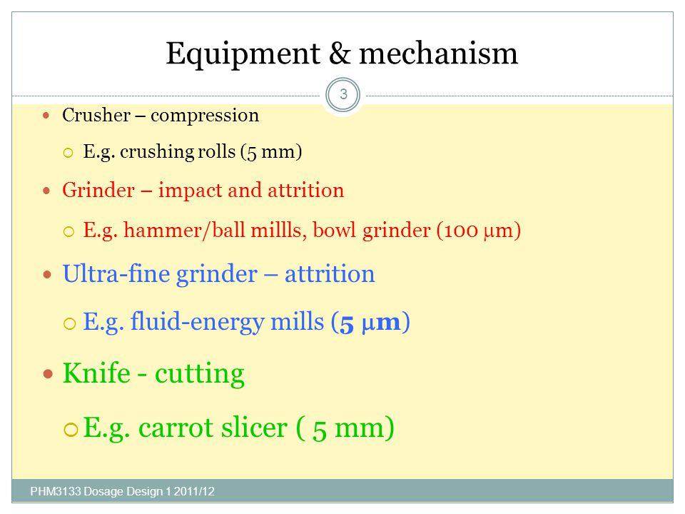 Equipment & mechanism Knife - cutting E.g. carrot slicer ( 5 mm)