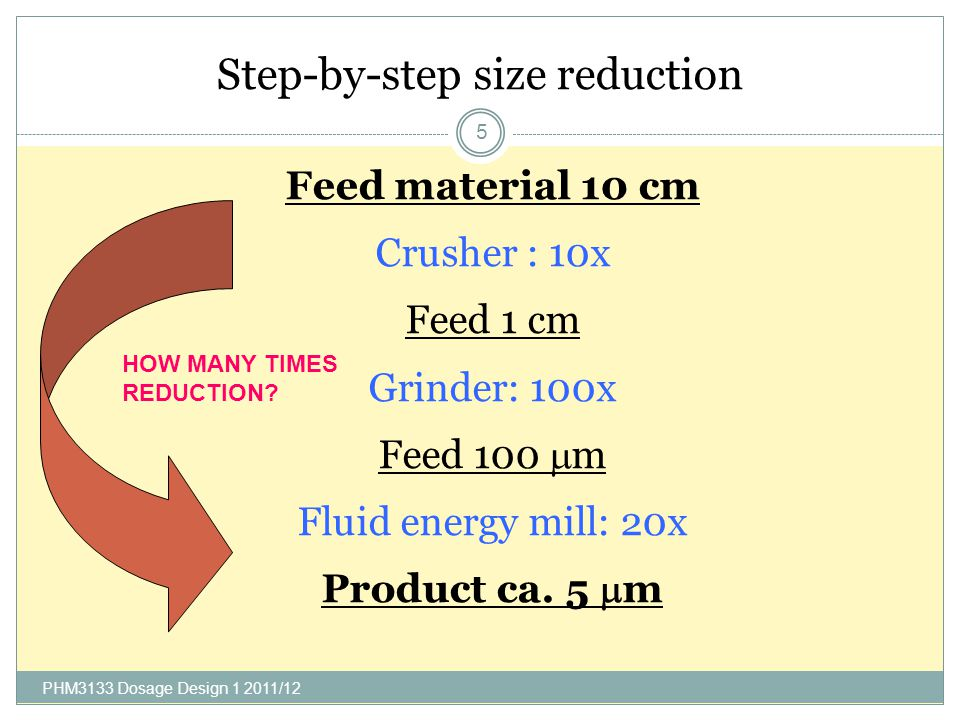 Step-by-step size reduction