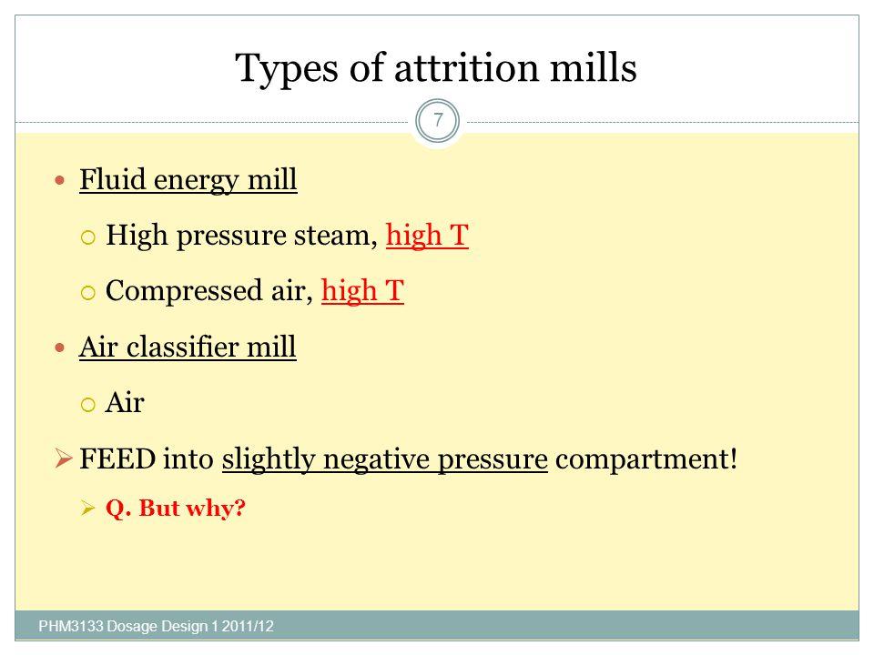 Types of attrition mills