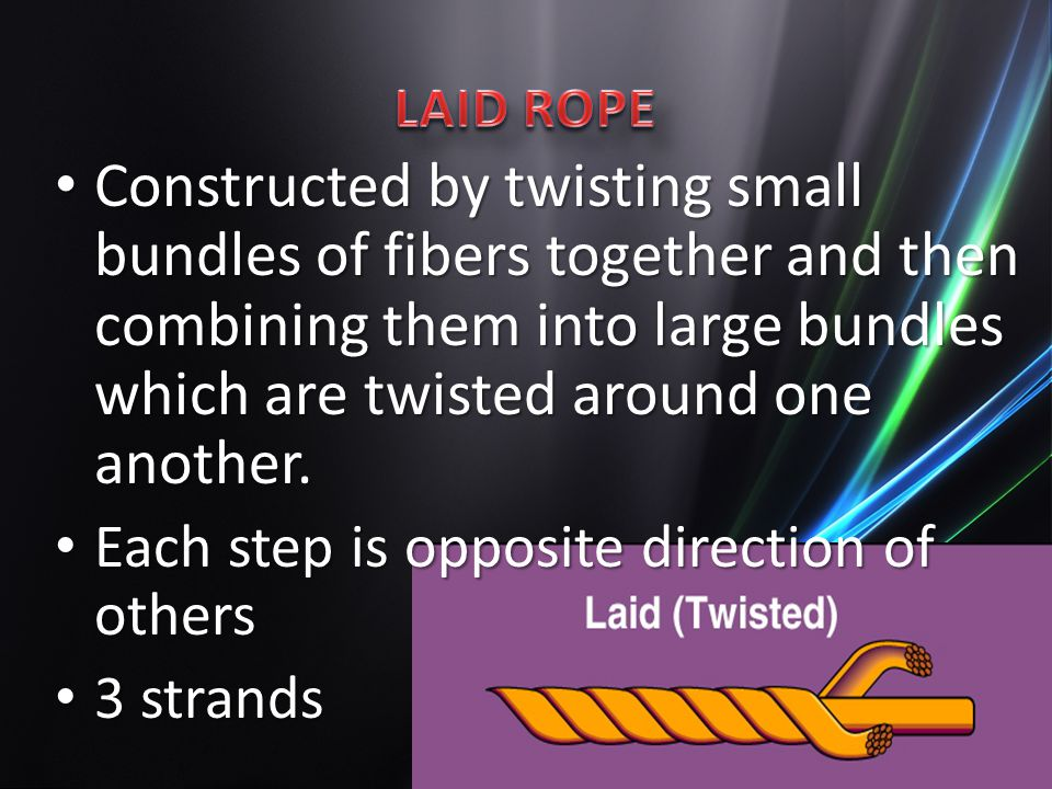 LAID ROPE Constructed by twisting small bundles of fibers together and then combining them into large bundles which are twisted around one another.