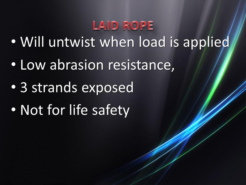 Will untwist when load is applied Low abrasion resistance,