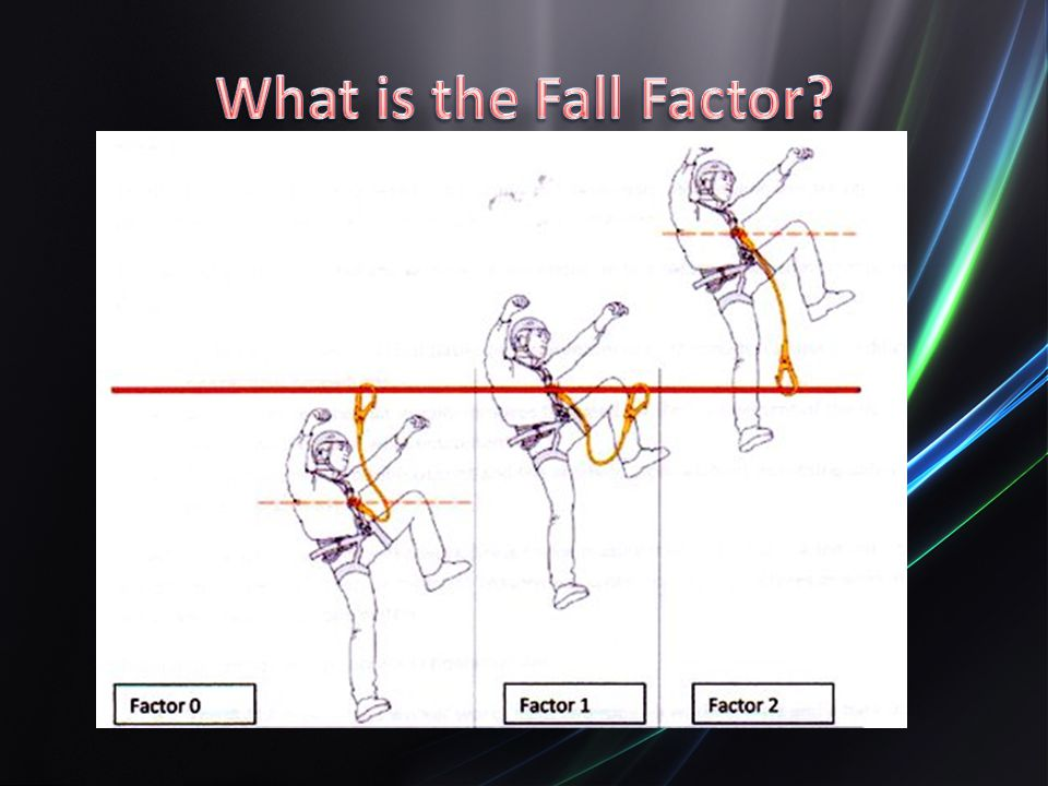 What is the Fall Factor