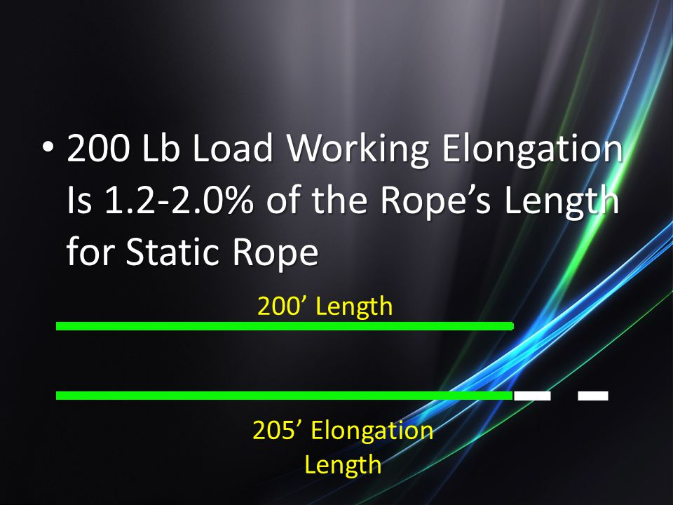 200 Lb Load Working Elongation Is 1. 2-2