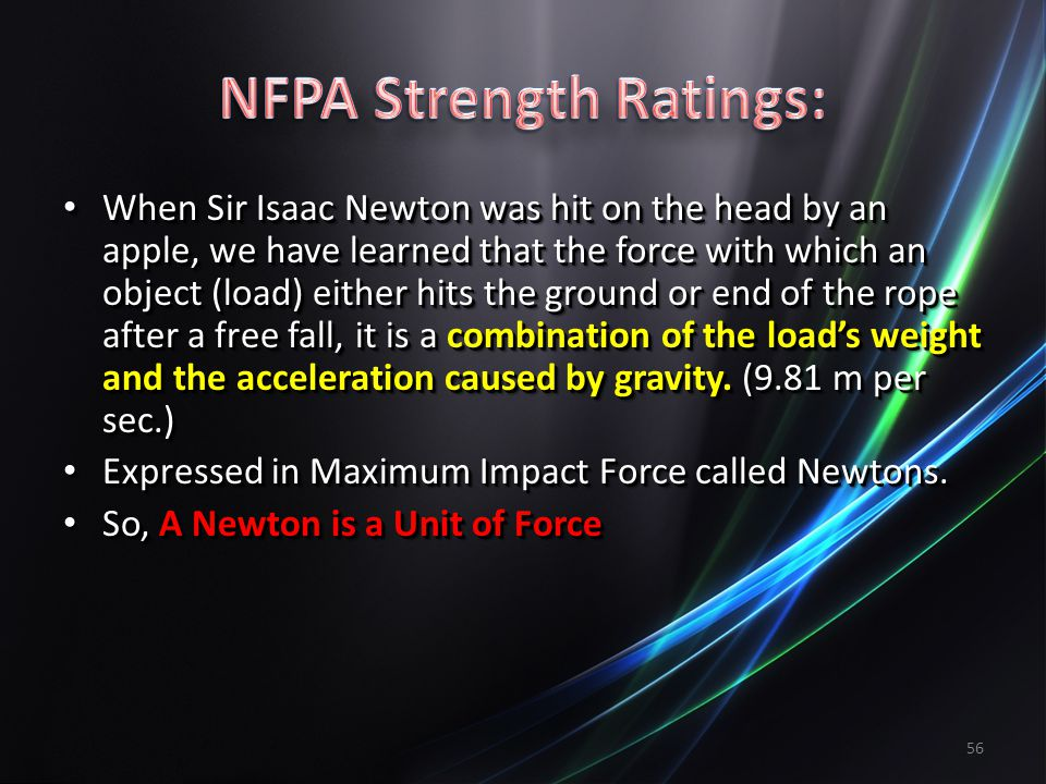 NFPA Strength Ratings: