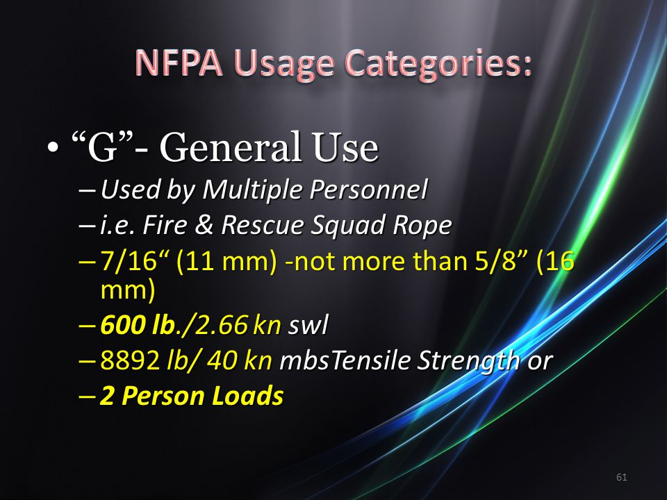 NFPA Usage Categories: