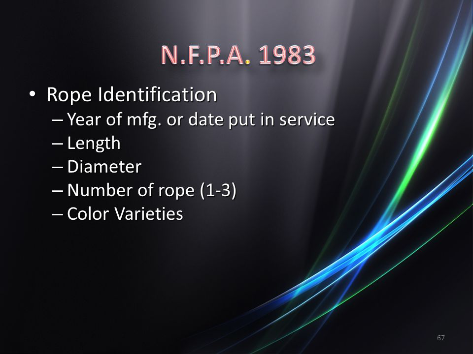 N.F.P.A. 1983 Rope Identification Year of mfg. or date put in service