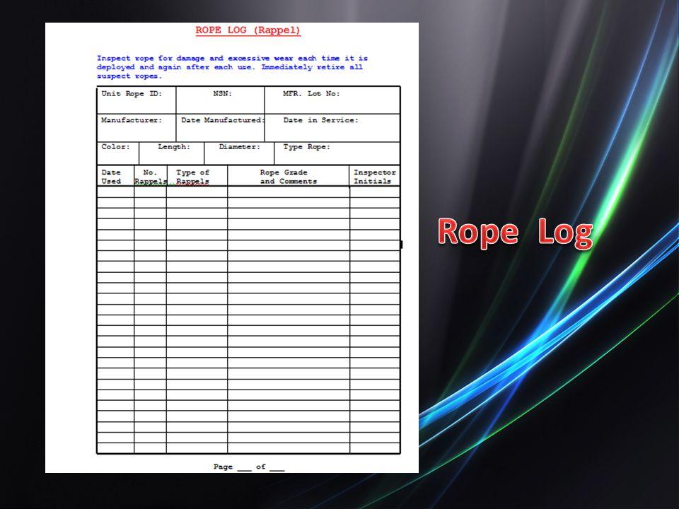 Rope Log