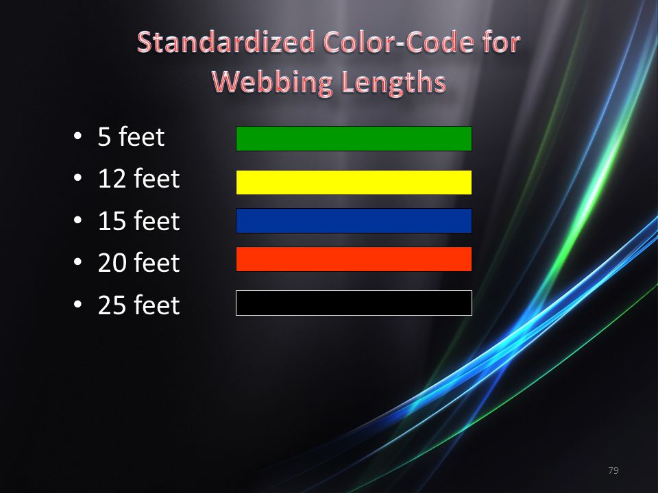 Standardized Color-Code for Webbing Lengths