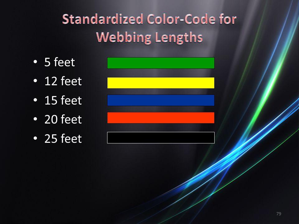 Standardized Color-Code for Webbing Lengths
