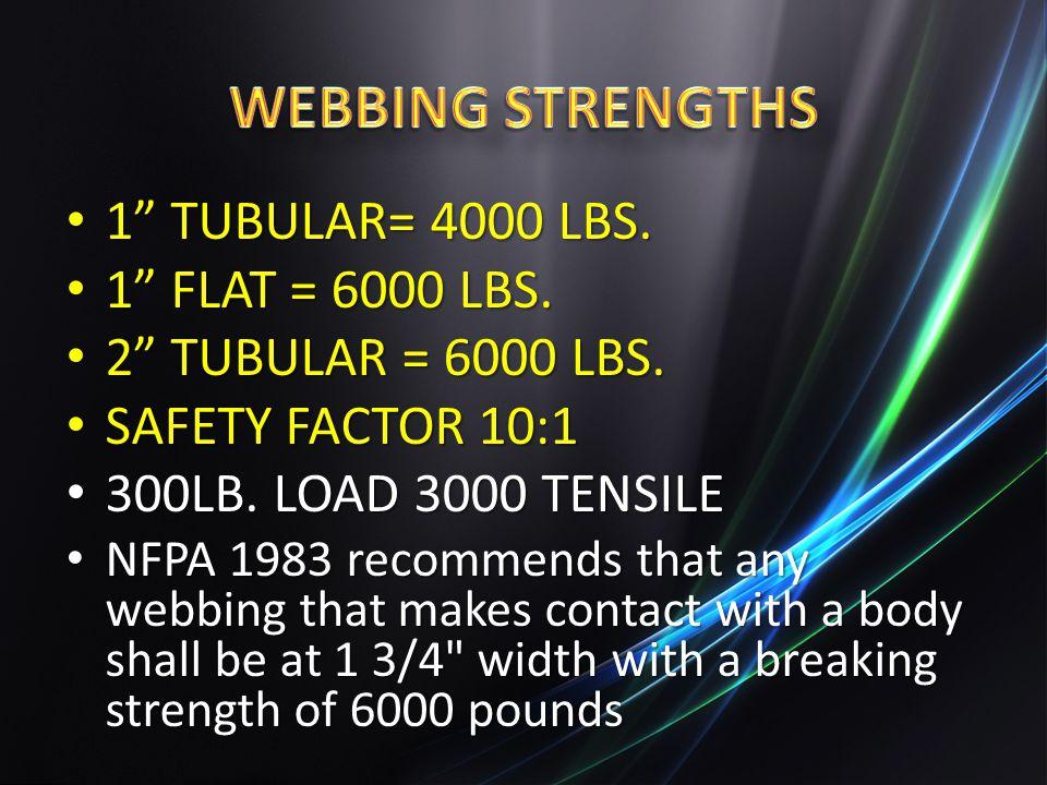 WEBBING STRENGTHS 1 TUBULAR= 4000 LBS. 1 FLAT = 6000 LBS.
