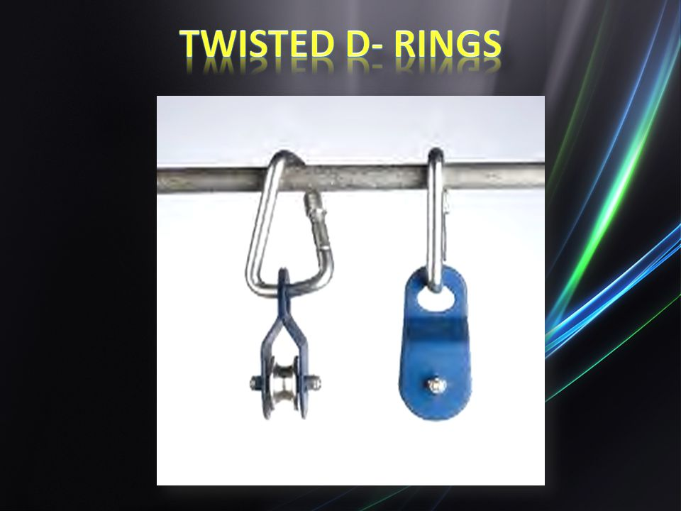 Twisted D- Rings