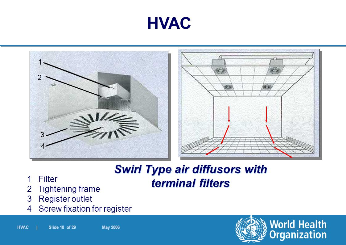 Swirl Type air diffusors with terminal filters