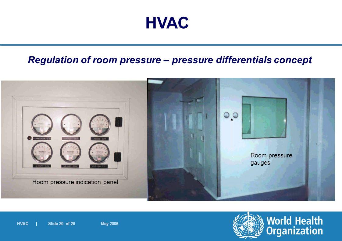 Regulation of room pressure – pressure differentials concept