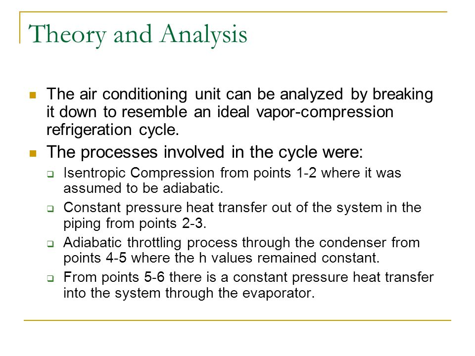 Theory and Analysis The processes involved in the cycle were: