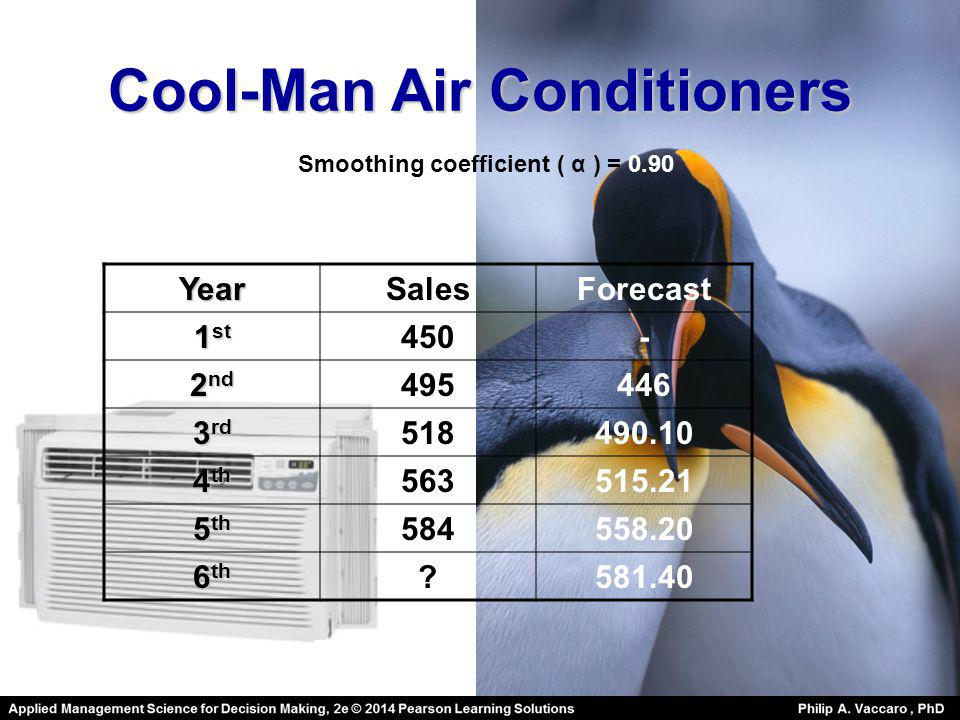 Cool-Man Air Conditioners